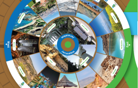 Israchute: A Parachute Adventure In Israel Activity Kit